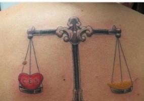 что означает тату со знаком зодиака